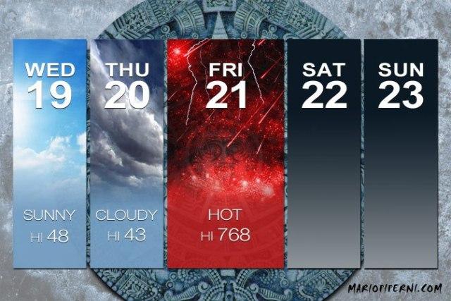 Mayan forecast