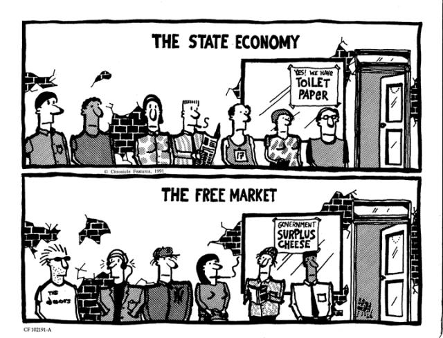 Communism/Capitalism